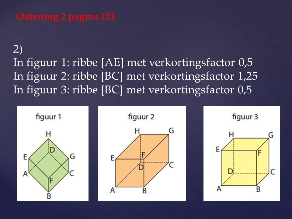 In figuur 1: ribbe [AE] met verkortingsfactor 0,5